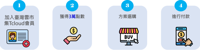 臺灣雲市集補助流程